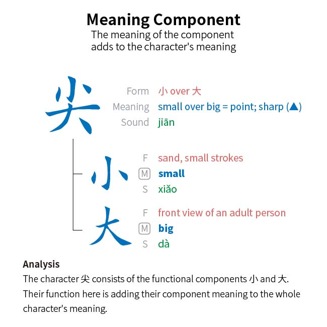 component_explanation__meaning_component__v2-01